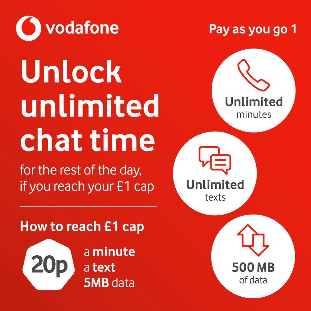 Vodafone Pay As You Go Sim Card Review thumbnail